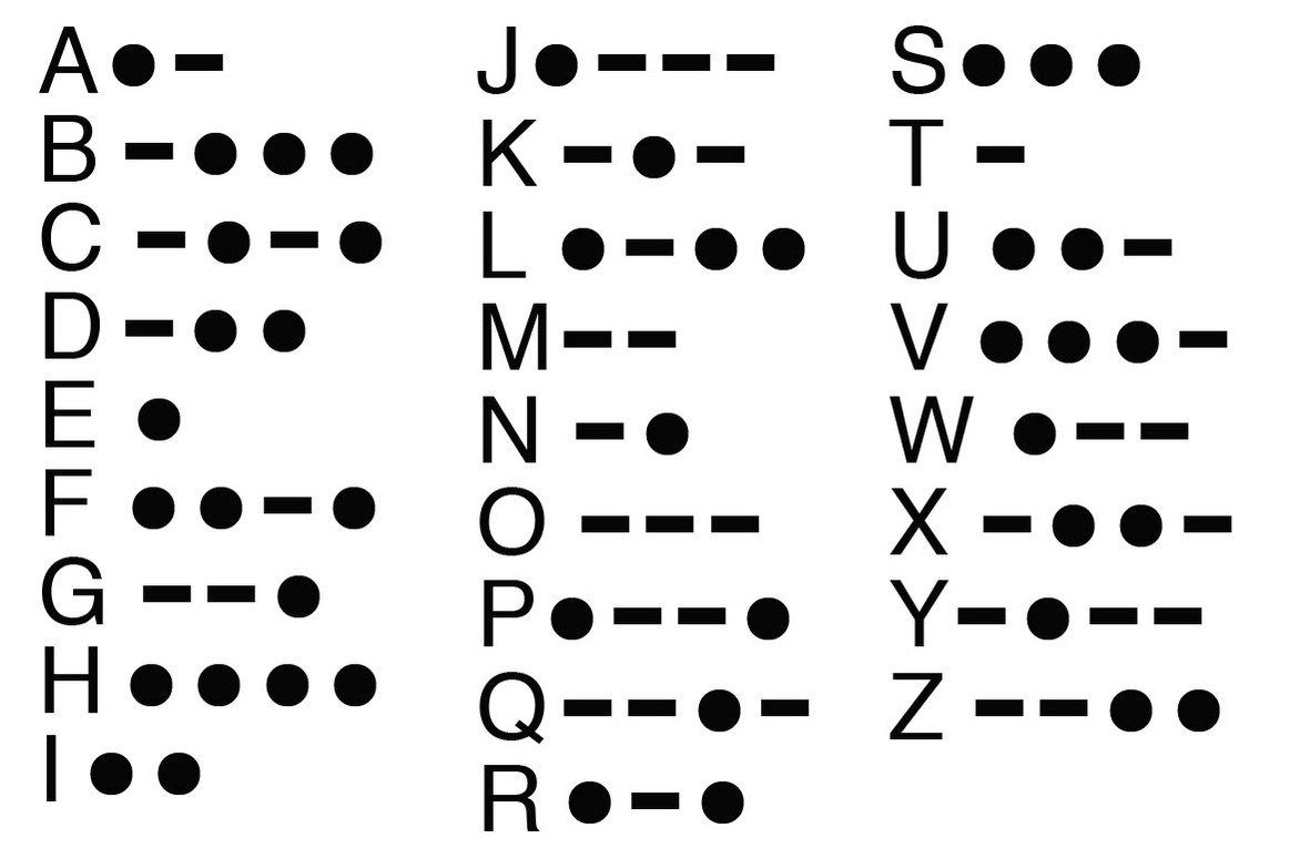 photo about Printable Morse Code Chart identified as Experiment with Morse Code Experiment Replace